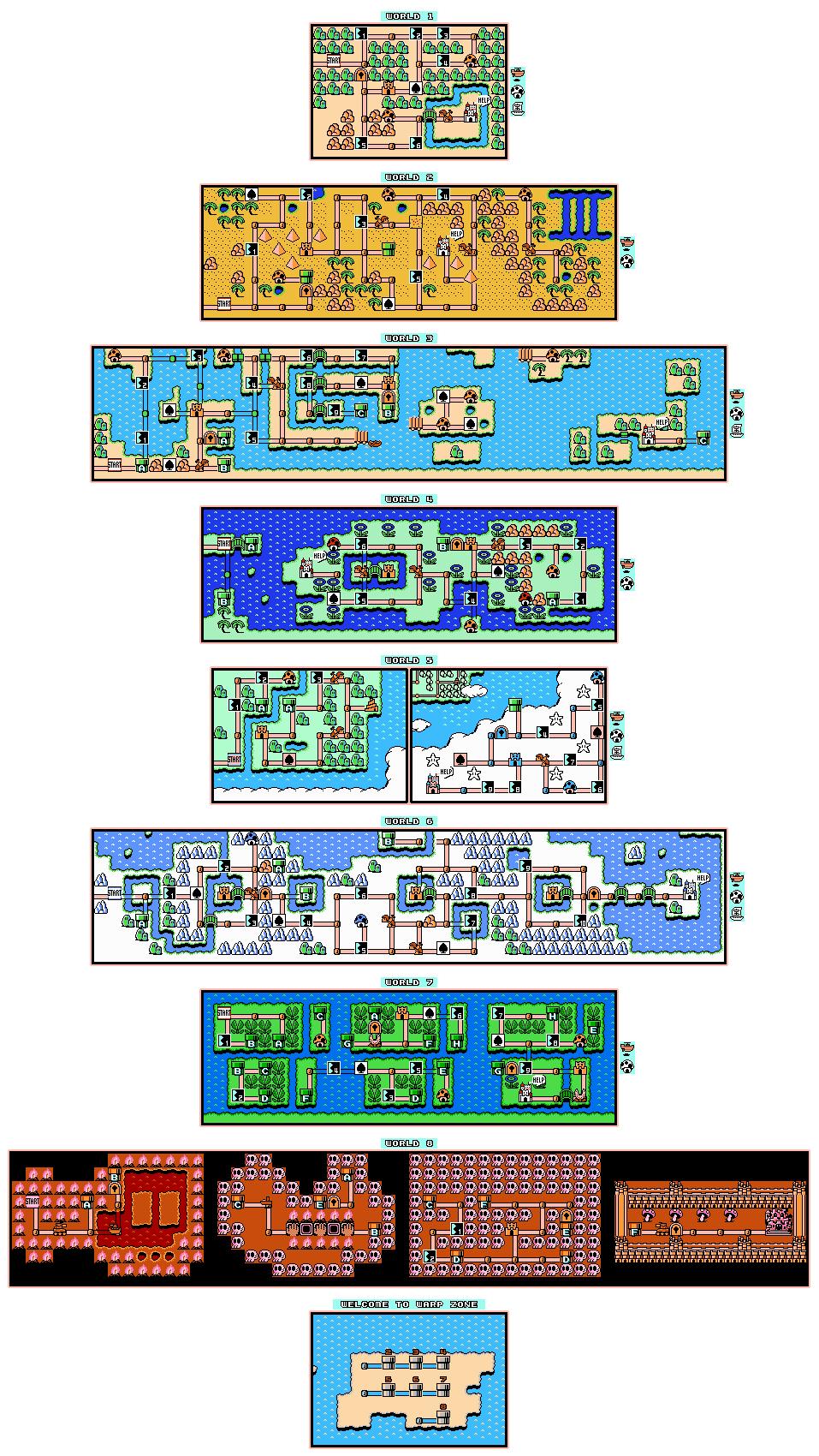 smb3_mapas_mundos