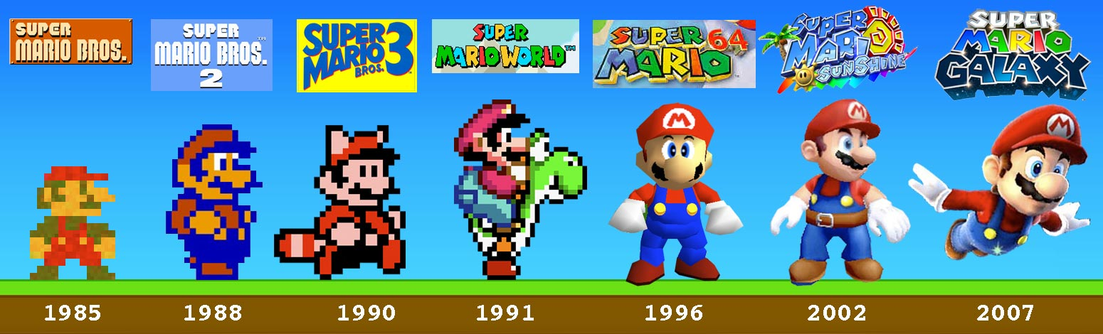 Super-Mario-Timeline