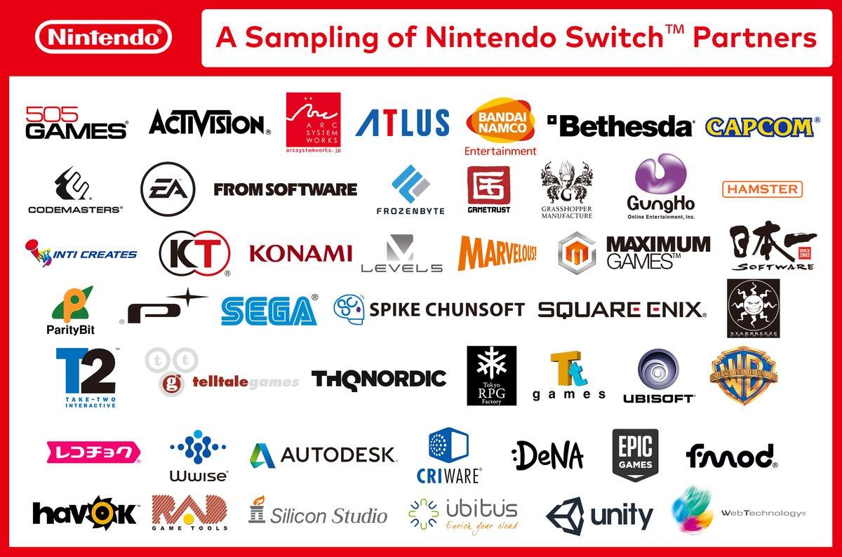 20161020_switch_parceiras